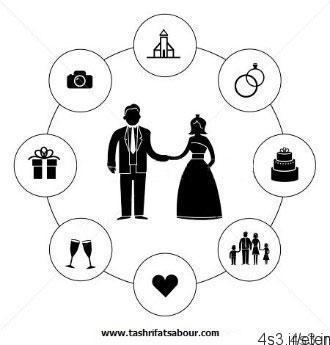 چگونگی برنامه ریزی مراسم عروسی