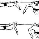 آموزش شنای قورباغه (+ ) سایت 4s3.ir