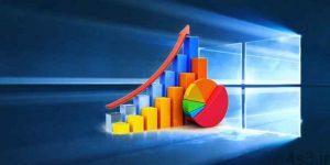 افزایش ناچیز سهم گوگل کروم در بازار مرورگرها در ماه مارس ۲۰۲۰ سایت 4s3.ir