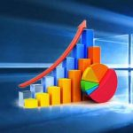 افزایش ناچیز ویندوز ۱۰ و مرورگر کروم در بازار در ماه فوریه ۲۰۲۰ سایت 4s3.ir