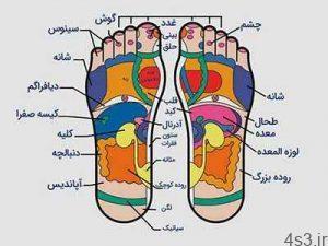 تمرین های خانگی برای درمان پادرد سایت 4s3.ir