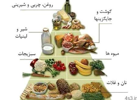20حدیث از ائمه اطهار درباره خواص مواد غذایی سایت 4s3.ir