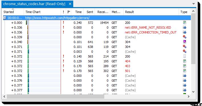 HttpWatch Professional v9.1.13 نرم افزار بهینه سازی ساختار صفحات وب سایت با مرورگر ها - دانلود HttpWatch Professional v9.1.13 - نرم افزار بهینه سازی ساختار صفحات وب سایت با مرورگر ها