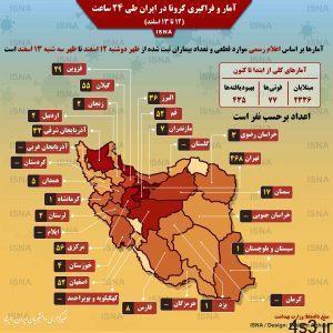 خبرهای پزشکی : اینفوگرافیک/ وضعیت ویروس کرونا در ایران سایت 4s3.ir