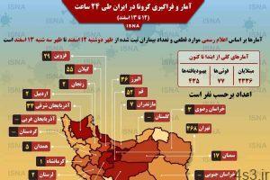 خبرهای پزشکی : فراگیری کرونا در ایران طی ۲۴ ساعت اخیر (اینفوگرافیک) سایت 4s3.ir