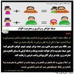 حکم صیغه خواهر و برادری با نامحرم! سایت 4s3.ir