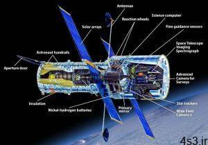 تلسکوپ هابل چگونه کار می کند؟ سایت 4s3.ir