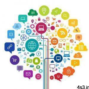 ترفندهای کامپیوتری : سیستم های نرم افزاری مدیریت فرایند کسب و کار سایت 4s3.ir