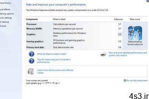 ترفندهای کامپیوتری : چگونه از رتبه سختافزار خود در ویندوز 8.1 مطلع شویم؟ سایت 4s3.ir