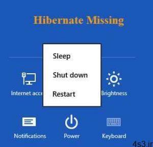 ترفندهای کامپیوتری : چگونه قابلیت Hibernate را در ویندوز ۸ فعال کنیم؟ سایت 4s3.ir